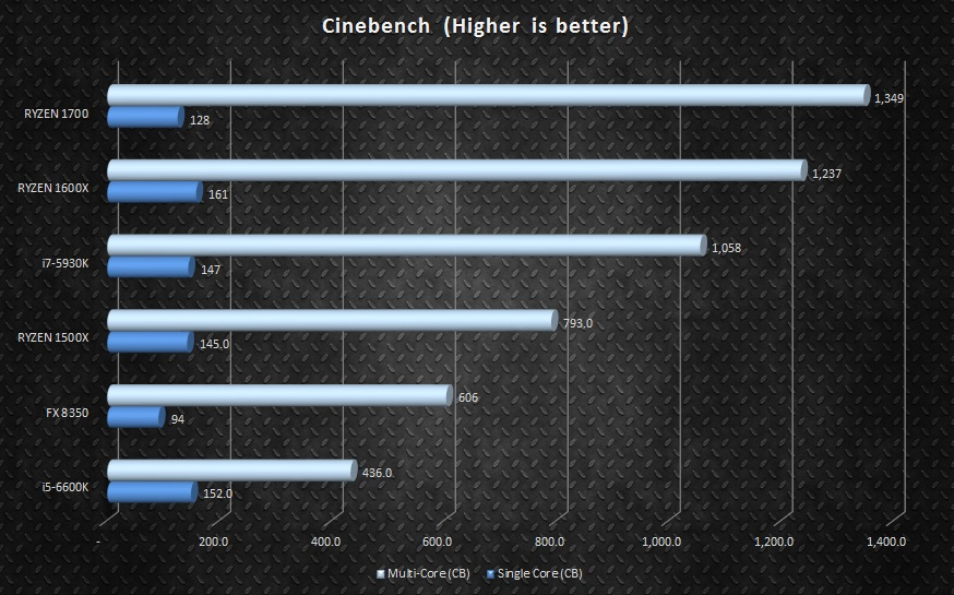 1-main-Cinebench