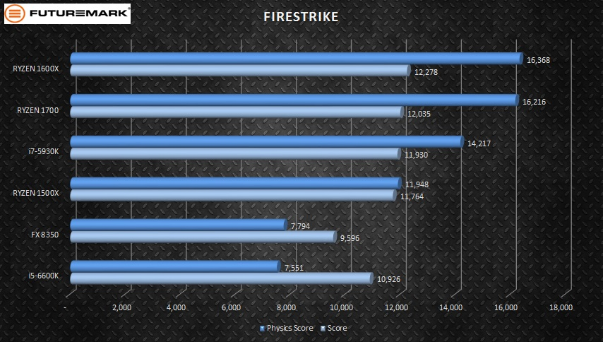 8-main-firestrike