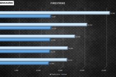 ryzen_2nd_gen_firestrike