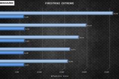 ryzen_2nd_gen_firestrike_extreme