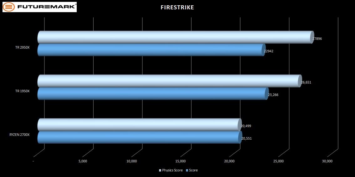 Futuremark_firestrike-2950X