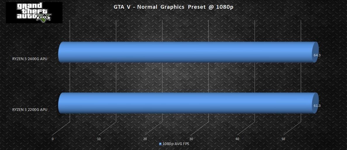 GTAV-Normal