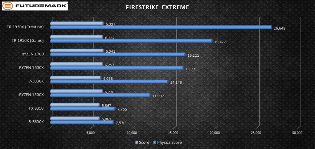 firestrike-extreme