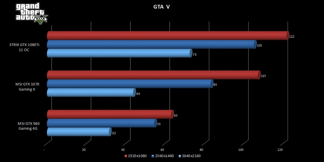 GTAV2
