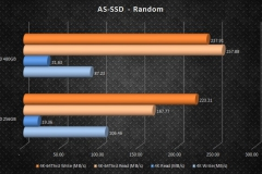 adata-sx930 graphs