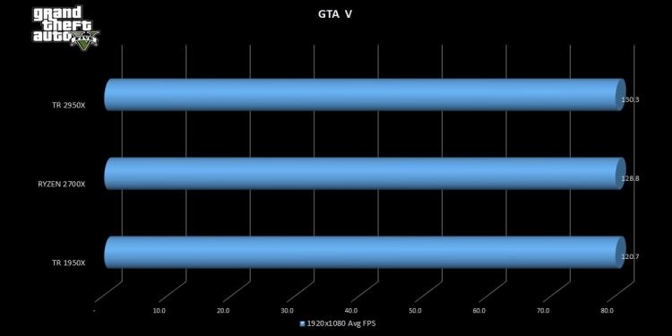 Games_GTAV-2950X