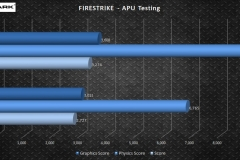 FireStrike-APU