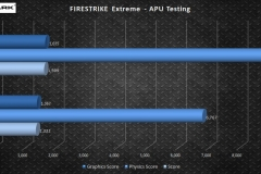 FireStrikeExtreme-APU