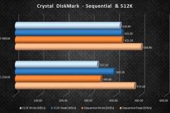 adata-sx930 graphs