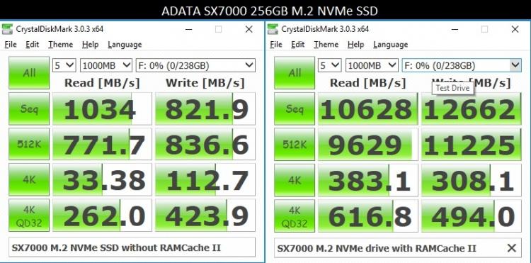 2.ADATA SX7000 RAMCACHE